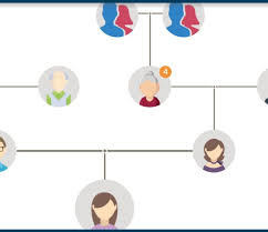 The Island Register Family Relationship Chart Findmypast Blog Blog Findmypast Com