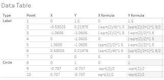 Tableau Venn Diagram Creating 3 Way Venn Diagram With Dynamic Labels Vizible Difference