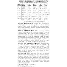 Beneful Healthy Puppy Feeding Chart Purina Beneful Healthy Puppy Dry Dog Food 6 3 Lb Bag