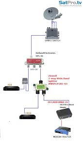 directv deca adapter diagram 28 wiring diagram images wiring deca diagram 3 will this work at t community directv deca broadband adapter installation diagram at