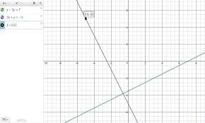 solution the line perpendicular to x 2y 7 and containing 5 5 write an equation in standard form using only integers for the line described