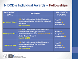 Nih Nidcd 101 What Early Career Researchers Need To Know Cred