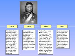 u s history timeline  6 1876 1877