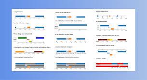 Javascript Timeline Chart 21 Best D3 Javascript Plugins Bashooka
