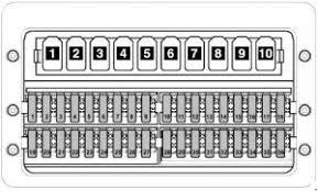 crafter fuse box diagram wiring info \u2022 2017 vw crafter fuse box diagram volkswagen crafter fuse box diagram auto genius rh autogenius info 2012 vw crafter fuse box diagram volkswagen crafter 2014 fuse box diagram