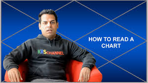 Krschannel Birth Chart Steps To Reading Your Vedic Astrology Chart