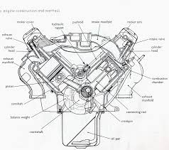 2 0 vw type 1 engine wiring diagram and fuse box