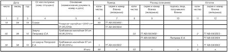 Учет дипломов и аттестатов Аттестат 2