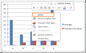 Add Primary Major Vertical Gridlines To The Chart How To Remove Gridlines From Chart In Excel