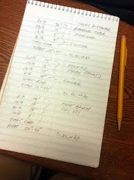 Fly Leader Formula Chart Experiment With Fly Fishing Leader Formulas For Success Pa