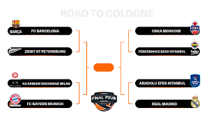 Create and share your EuroLeague Bracket to win great prizes - Eurohoops