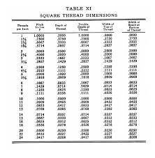 Square Thread Chart In Mm Practical Machinist Largest Manufacturing Technology Forum