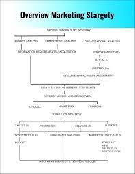 Sample Marketing Analysis Template Book Analysis Template 17