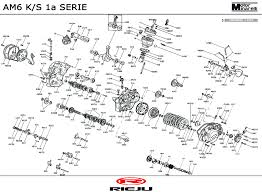 polaris sportsman wiring diagram images motorcycle wiring diagram in addition polaris sportsman 500