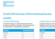 College Selectivity Chart 2017 The Rankings Agree Uc Stands Among The Worlds Best