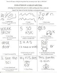 Handwriting Progression Chart Learning Progressions Lessons Tes Teach