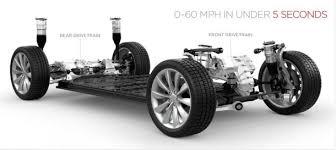 tesla electric car motor. Tesla\u0026#39;s Electric Powertrain Brings Its Multiple Advantages--great Acceleration, Tesla Car Motor M