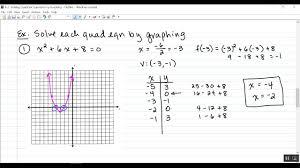 solving quadratic equations by factoring powerpoint tes tessshlo