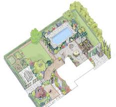 Small Picture Beautiful Garden Design Plans And Plan Example Throughout