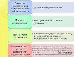 Презентация на тему Выполнил Студент группы ТЭТД А Жуков  2 услуги на мировом рынке Объектом исследования в данной курсовой