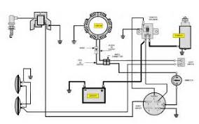 ignition wiring diagram images ignition system wiring diagram car small engines basic tractor wiring diagram
