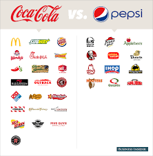 which restaurants serve coke or pepsi business insider coke vs pepsi at popular restaurants