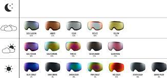 Proper Oakley Lens Color Guide What Color Polarized Lenses