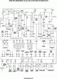 Jeep cherokee radio wiringam grand ecu gif resized665 on 2001 wiring diagram s le auto repair wires