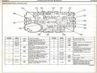 1998 ford ranger fuse box diagram puzzle bobble com 1998 ford ranger fuel pump fuse at 98 Ranger Fuse Box Diagram