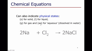 introduction to writing chemical equations