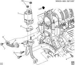 similiar egr valve 2000 pontiac grand prix engine keywords v6 3 4 engines also jeep 360 engine diagram on 3 1 sfi engine diagram