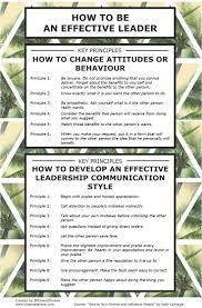 17 best ideas about managing people great job find this pin and more on taking care of business how to be