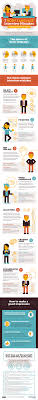 Seven Body Language Mistakes You Won\u0027t Want to Make In Your Next ...