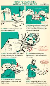 Animal Black Light Burns How To Start A Fire With A Water Bottle The Art Of Manliness