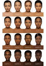Iman Makeup Color Chart Second To None Cream To Powder In 2019 Iman Cosmetics