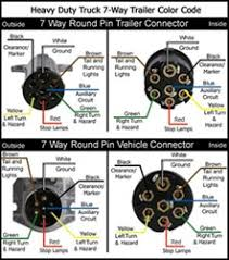 trailer wiring diagram 5 pin round wiring diagrams and schematics wiring diagram for a 1997 peterbilt semi tractor 7 pin round