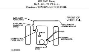 1999 gmc jimmy engine diagram not lossing wiring diagram • gmc jimmy diagram wiring diagram todays rh 3 6 1813weddingbarn com 1999 gmc jimmy vacuum diagram