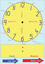Clock Chart Template Printable Clock Face Template Colour Coded Minutes