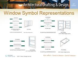 1061 Best ➂ ➥ ᴀʀᴄʜ✶ɪ✶ᴛᴇᴄ✶ᴛᴜʀᴇ Images On Pinterest Architectural Floor Plan Door Symbols