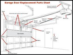 garage door sensor replacements an error occurred genie garage door opener sensor replacement