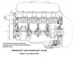 chevelle engine block the chevelle reference cd v  chevrolet p a catalog replacement part numbers see group 0 000 for more 6 cylinder engine assembly 3930950 230 cid engine assembly