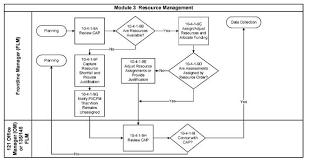 Fsims Document Viewer