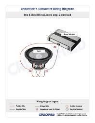jl audio 500 1 wiring diagram jl image wiring diagram setting up jl audio 12w6 jl audio jx 500 1 on jl audio 500 1