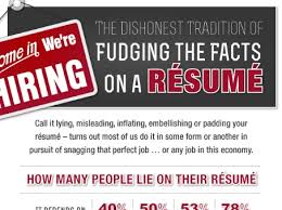 Lying On Resume Impressive The Dishonest Tradition Of Fudging The Facts On A Résumé