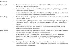 Psychodynamic Approach Pdf The Psychodynamic Approach To Coaching 21 Semantic