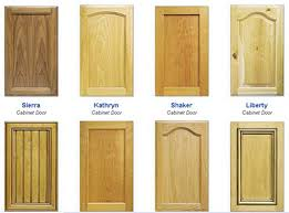 replacement kitchen cabinet doors unfinished - Kitchen and Decor
