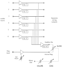 parts rmc midi system ed r guitars summary of audio functions