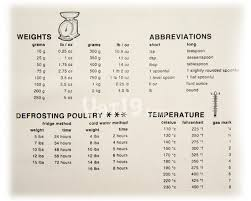 Faithful Cooking Measurement Chart And Weights Weight