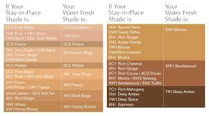 Estee Lauder Double Wear Foundation Colour Chart Www