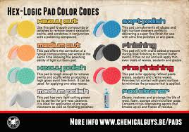 Chemical Guys Detailing Flow Chart Chemical Guys Polishing Pad Chart Best Picture Of Chart
